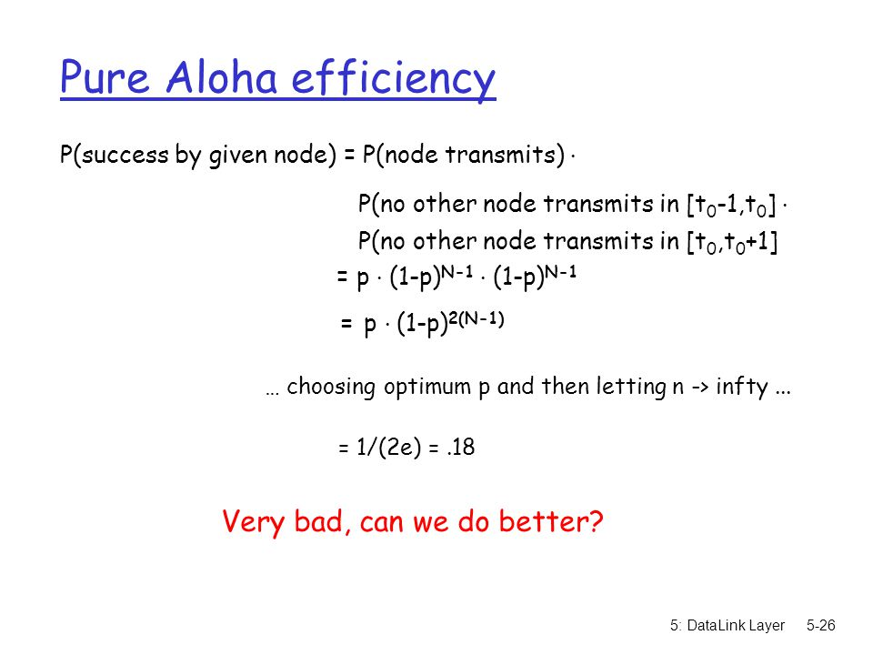 Pure Aloha efficiency P(success by given node) = P(node transmits) . P(no other node transmits in [t0-1,t0] .